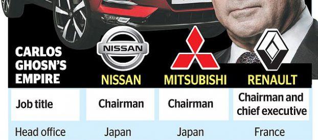 El escándalo de Nissan pone en riesgo 7.000 empleos en Sunderland: el arresto del presidente y jefe ejecutivo Carlos Ghosn que luchó por la fábrica británica envía ondas de choque a través de la industria